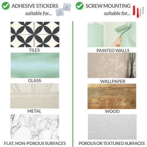 adhesive sticker and screws installment